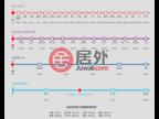 日本TokyoTokyo的房产,东京墨田区东京晴空塔公寓 地铁站3分钟,编号53593282